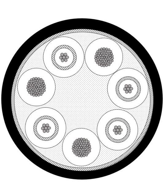 Mogami 2543 Koaxiales 7-Wege Kamerakabel, Ø 7,6 mm