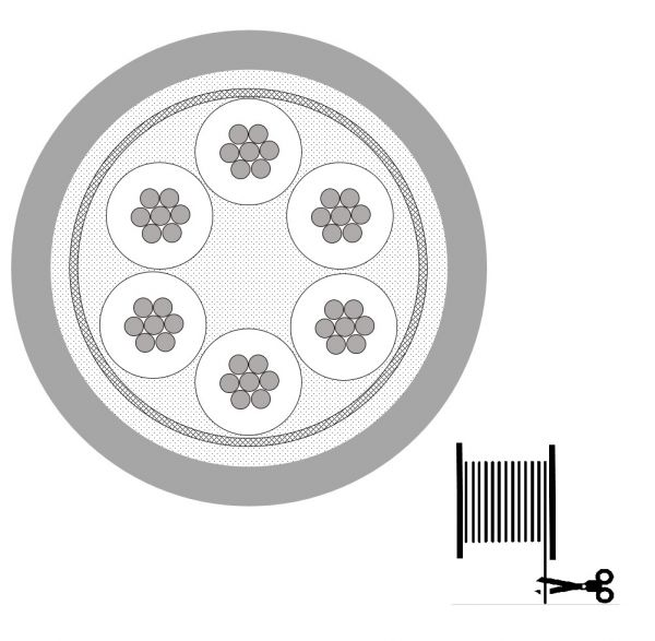 Mogami 2814 Steuerkabel 6-Wege, #26AWG, Geflechtschirm, Ø 5,4 mm