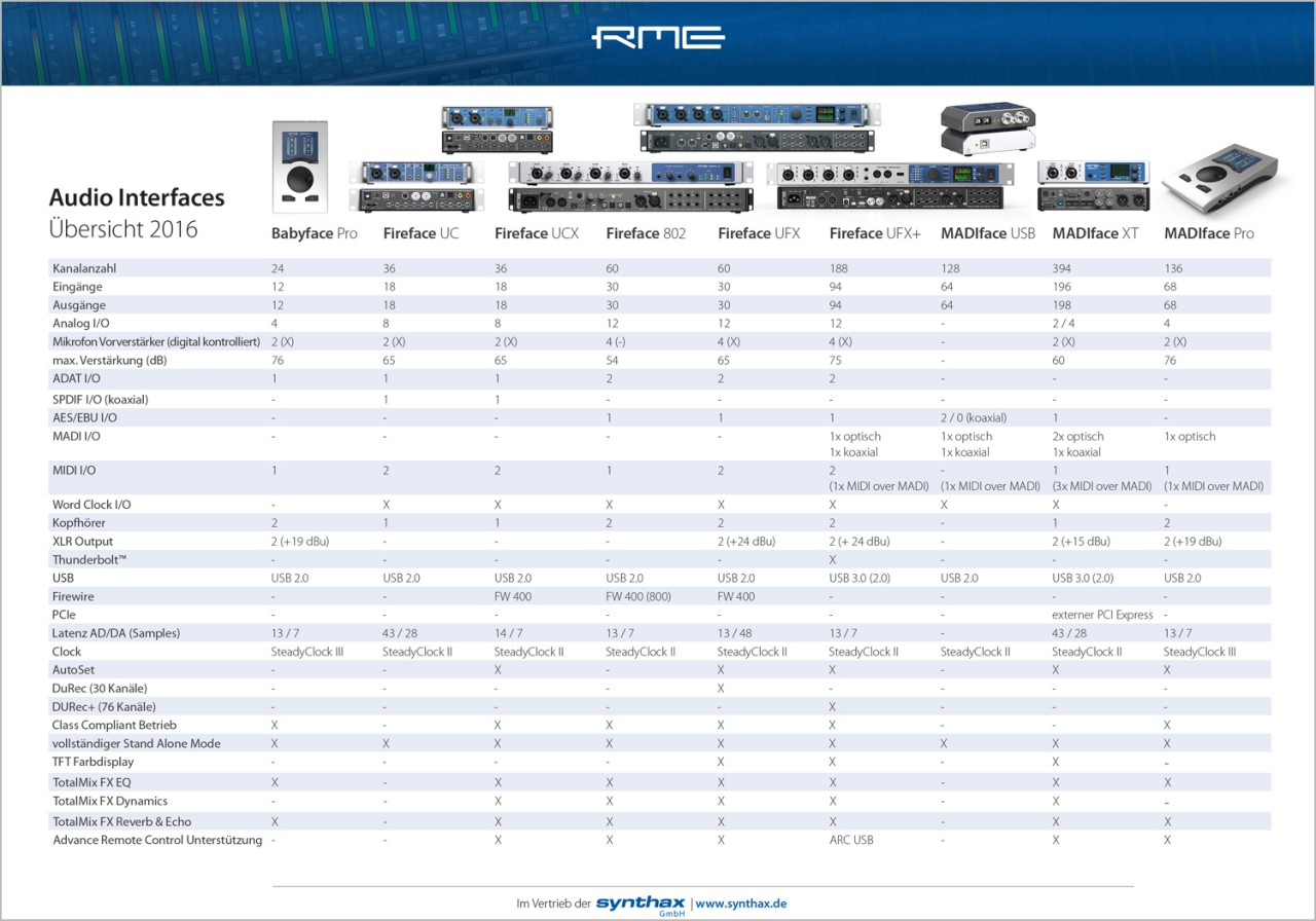 Preview: 160912_RME_Flyer_AudioInterface2016